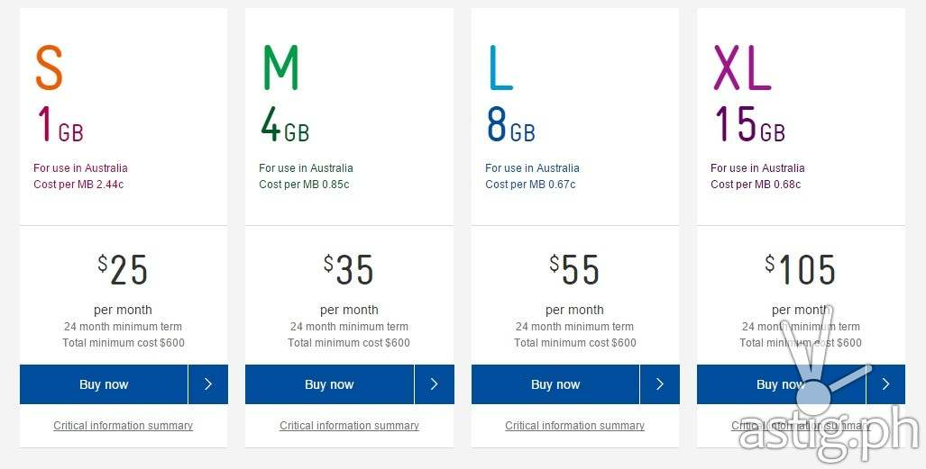 3 reasons why Telstra is the savior of Philippine Internet ...