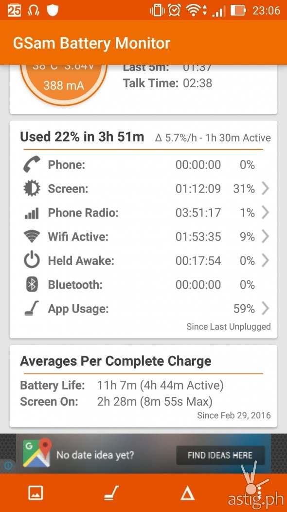 Asus Zenfone Battery Averages