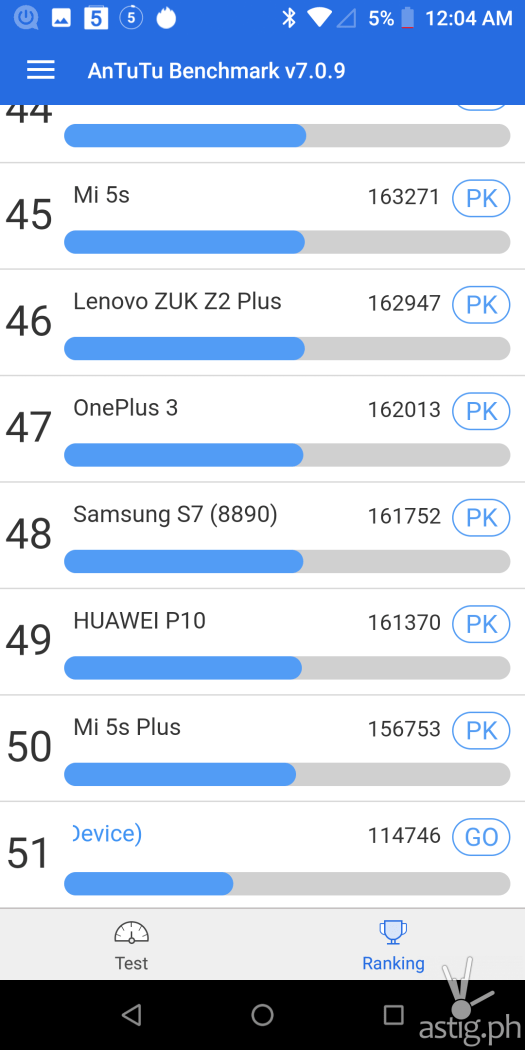 Performance benchmark Antutu rankings - ASUS Zenfone Max Pro M1