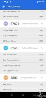 ZenFone Max Pro M2 performance benchmark results - Antutu details