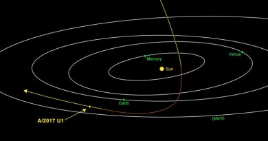 First Rock From Outside the Solar System Sails Past Earth