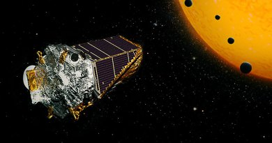 NASA & Google AI Found A New Exoplanet
