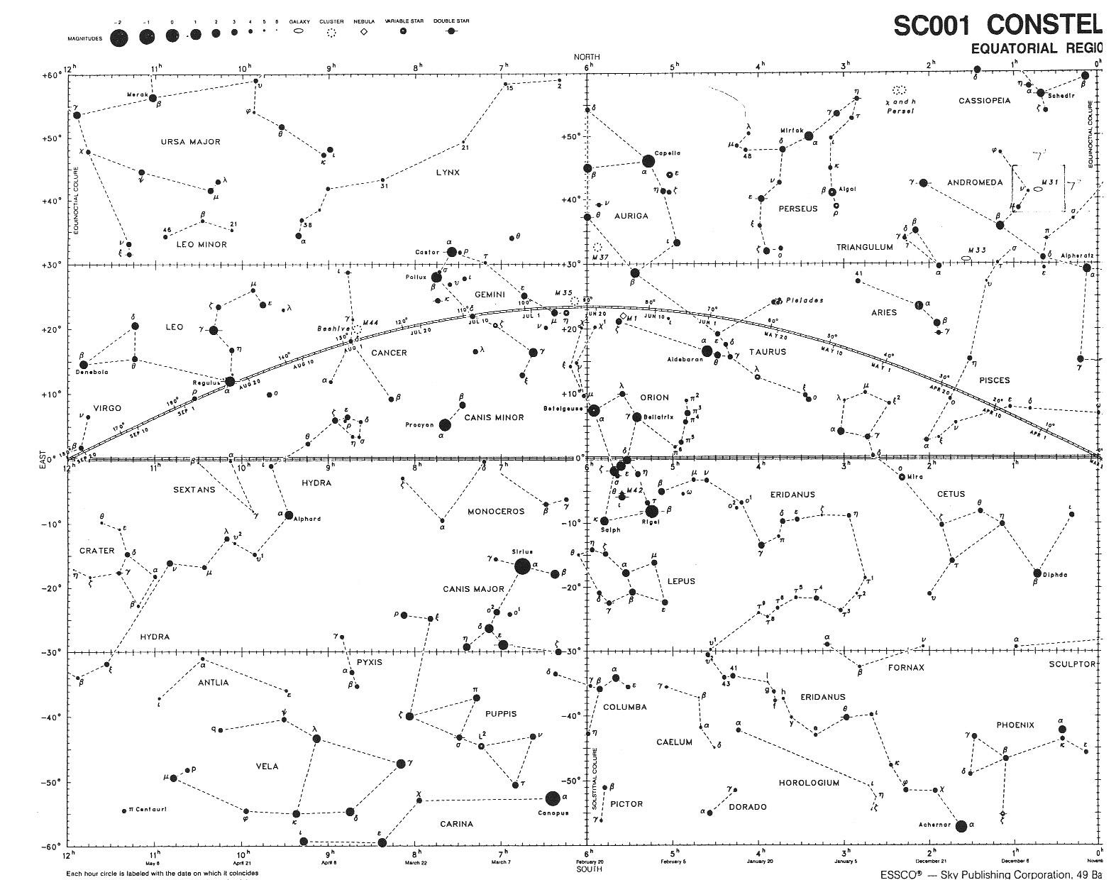 Cfs Quackery Astrology