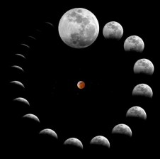 A Montage of a Lunar Eclipse