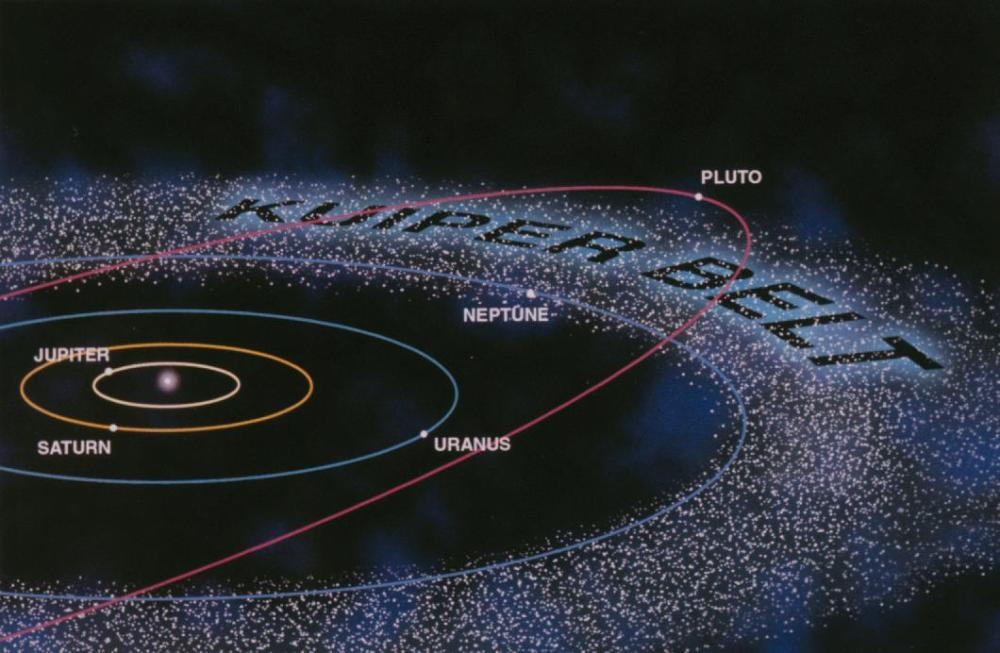 What is a Solar System? (2/6)