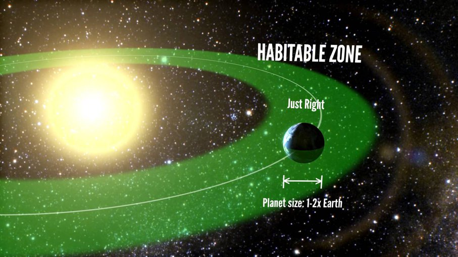 The Habitable Zone Gets Poked, Tweaked and Stretched to the Limits ...