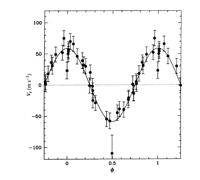 The Nobel-Winning Discovery of 51 Pegasi b