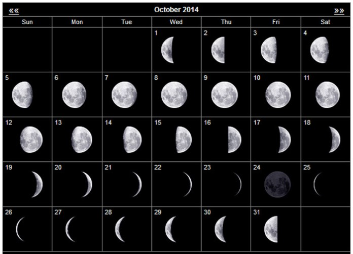 Moon Phases Calendar October 2014