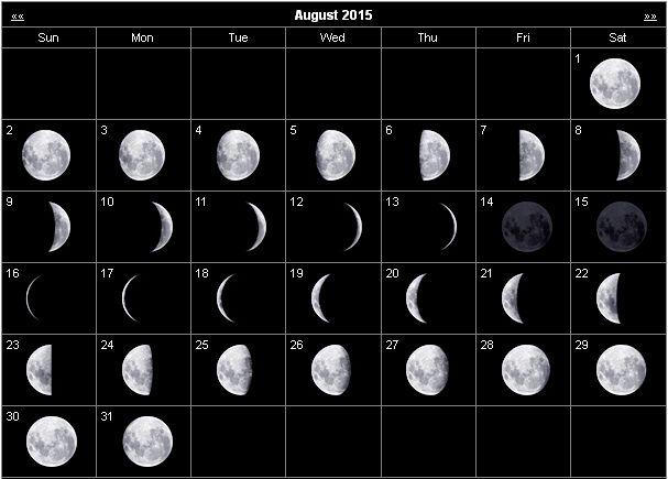 चंद्रमा चरणों कैलेंडर अगस्त 2015