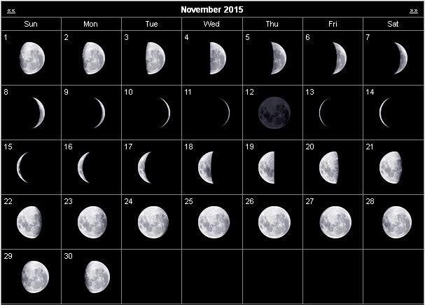 Moon Phases Calendar November 2015