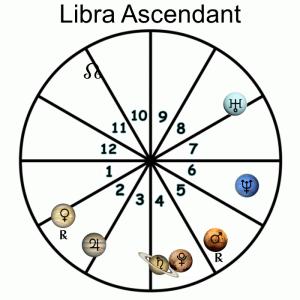 Libra Ascendant - 2018 Forecast