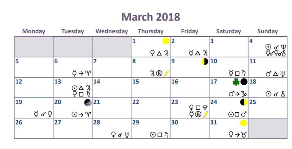 Astrology Of March 2018 Triple Conjunction Venus Mercury Chiron