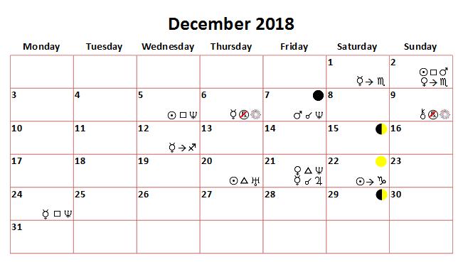 cancer horoscope 24 december 2019