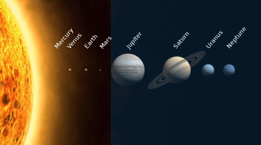 mars-jupiter-saturn