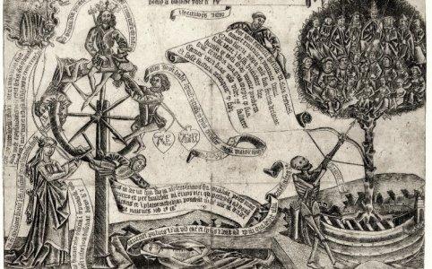 Жребий Фортуны в домах гороскопа, аль-Хайят