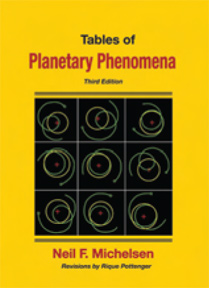 Tables of Planetary Phenomena image