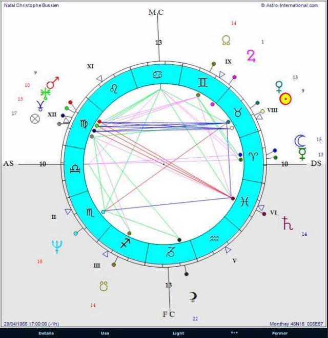 Carte du ciel avec la logiciel Astro International
