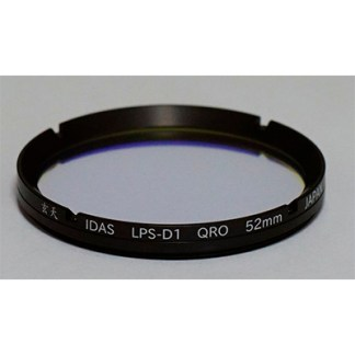 Round-mounted - QRO