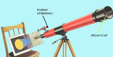 Projectie van de zon met een telescoop