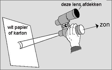 Projectie van de zon met een verrekijker