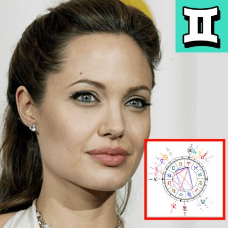 Angelina Jolie Natal Chart Reading