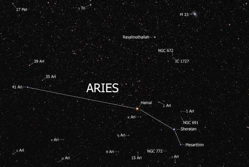 Aries-constellation night sky