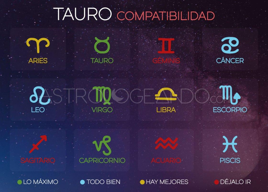 Tauro: Compatibilidad