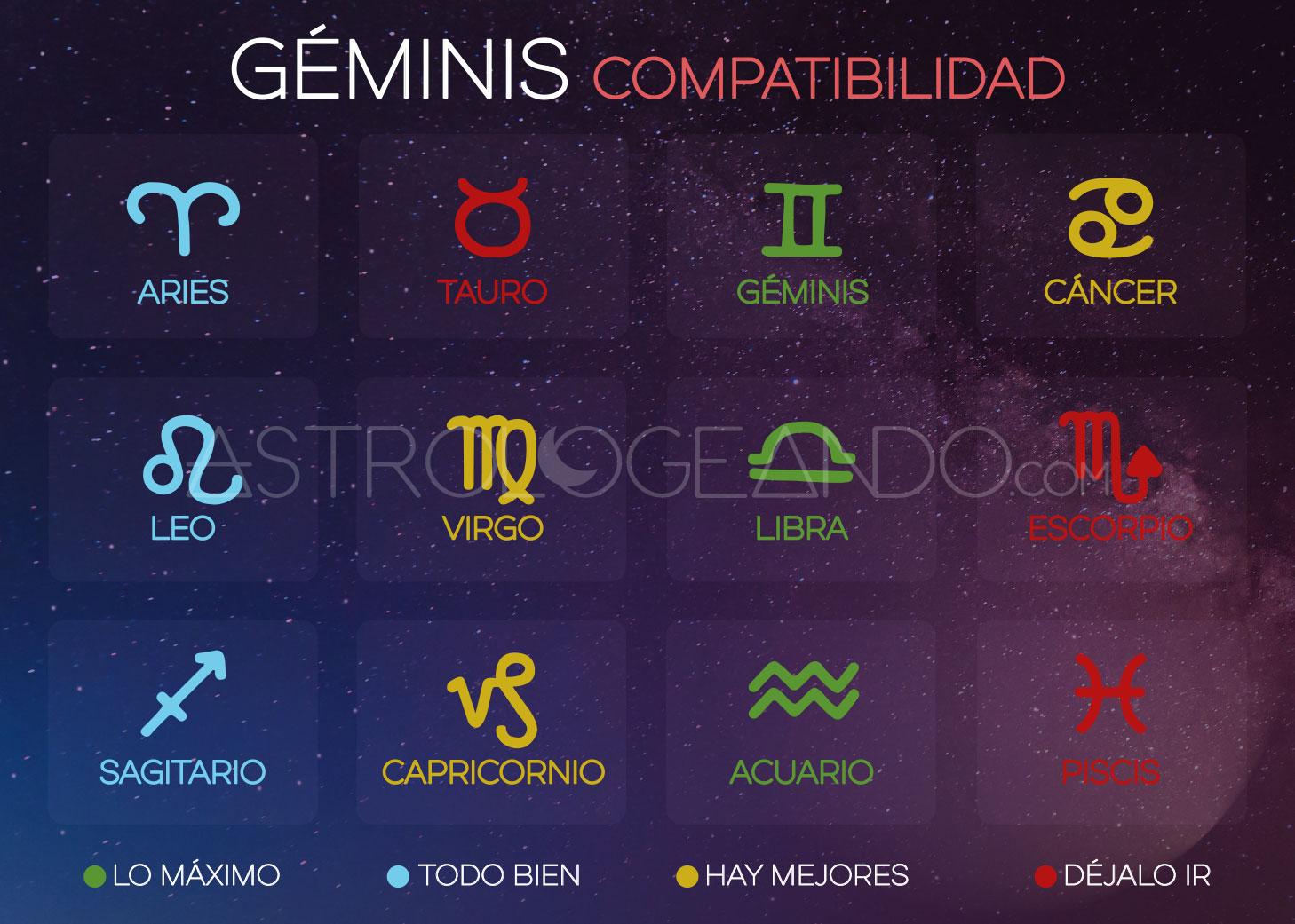 Astrología y más