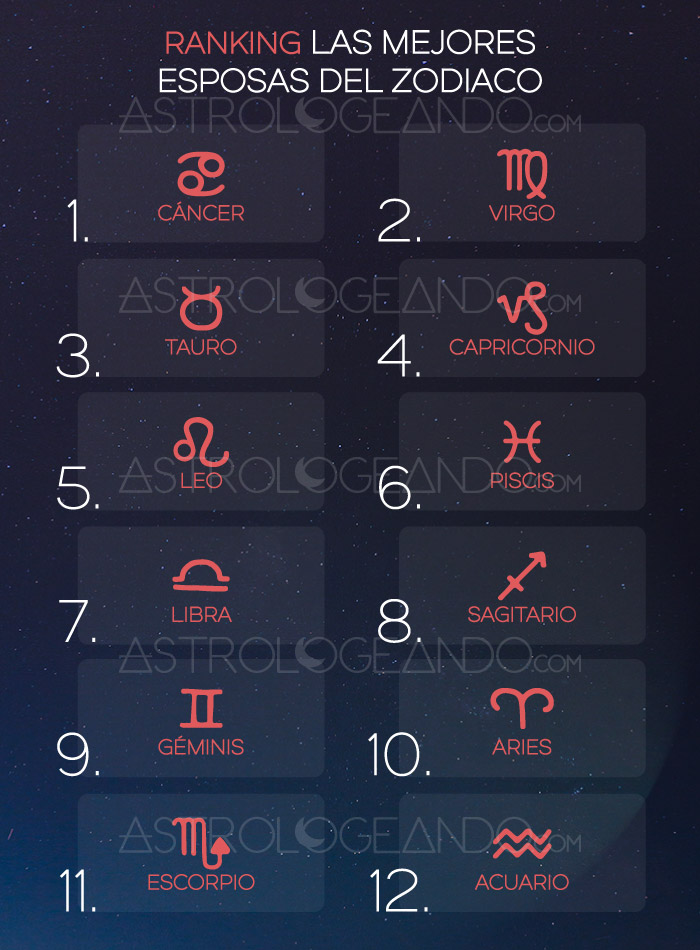Las mejores esposas del Zodiaco