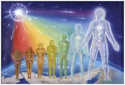სულიერი ტრანსფორმირება