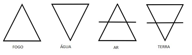 elementos-simbolos