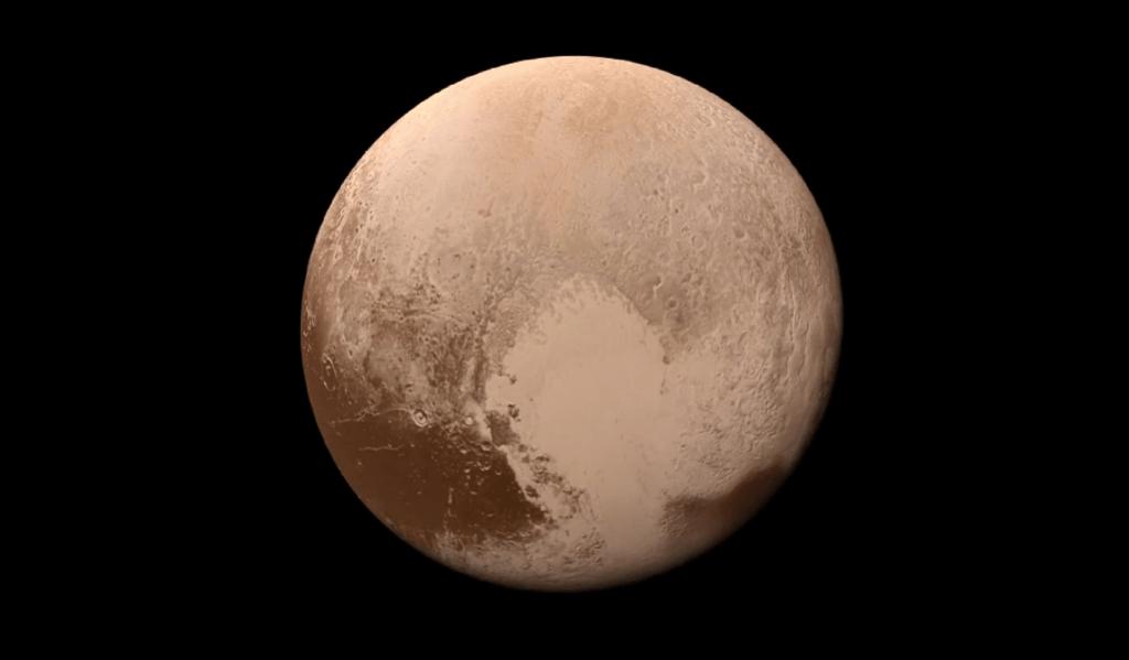 Plutão em trânsito – Aspectos astrológicos