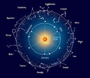 viaggio nel mito delle costellazioni (da Aries alla Libra)