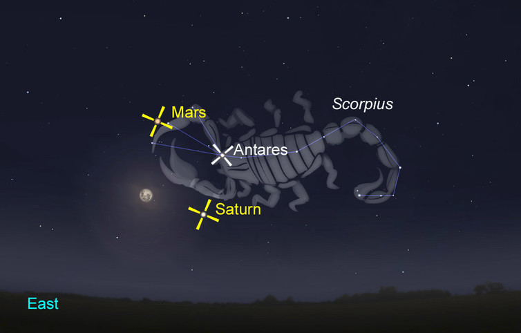 Saturn-Mars in Scorpio, full Moon and danger of an earthquake