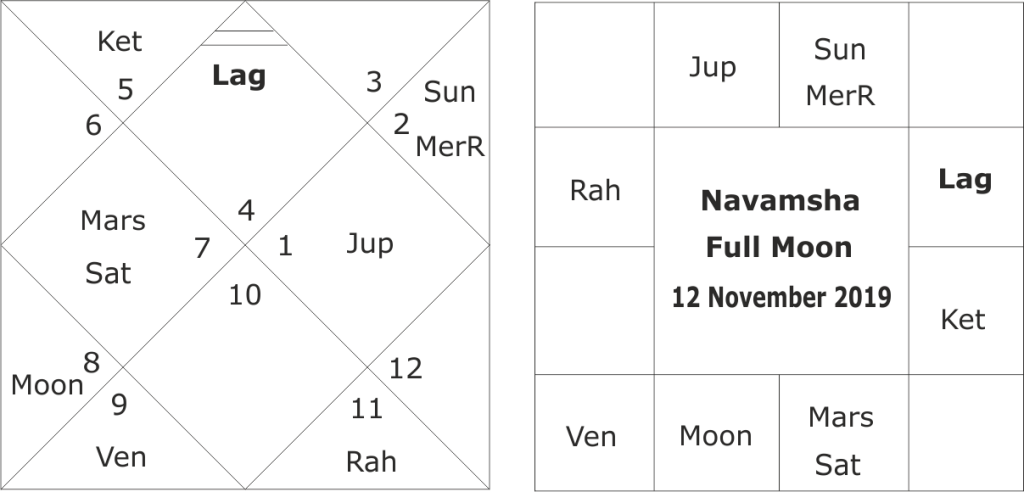 Ayodhya Ram Mandir court case predictions