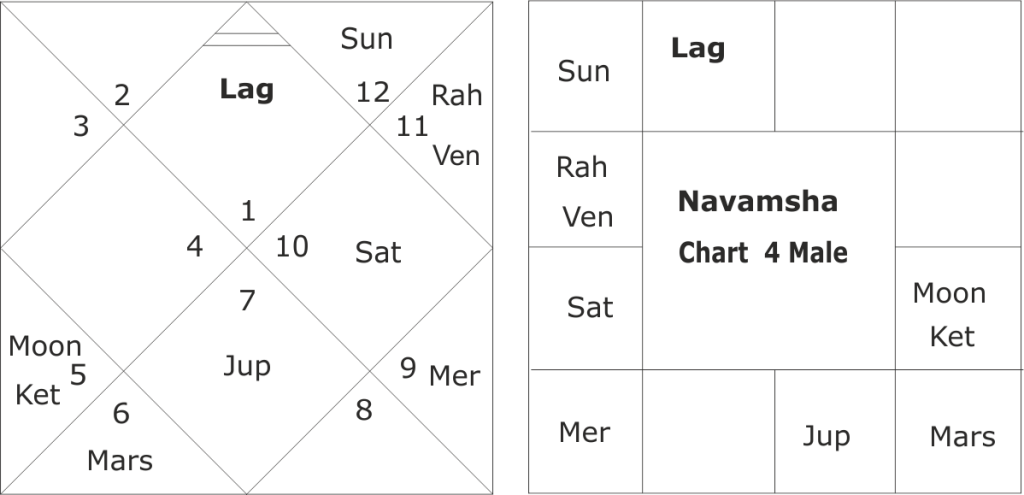 corona virus astrology