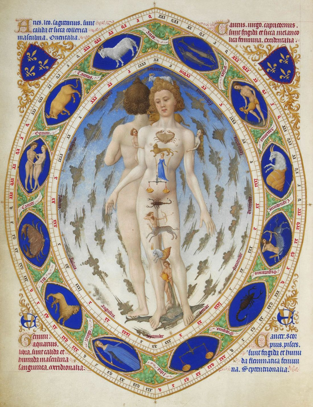 Astrology of the Human Body