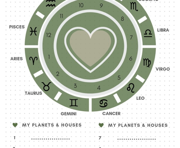 Kale My Astrology Chart Printable