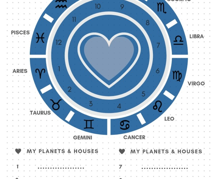 Lapis My Astrology Chart Printable