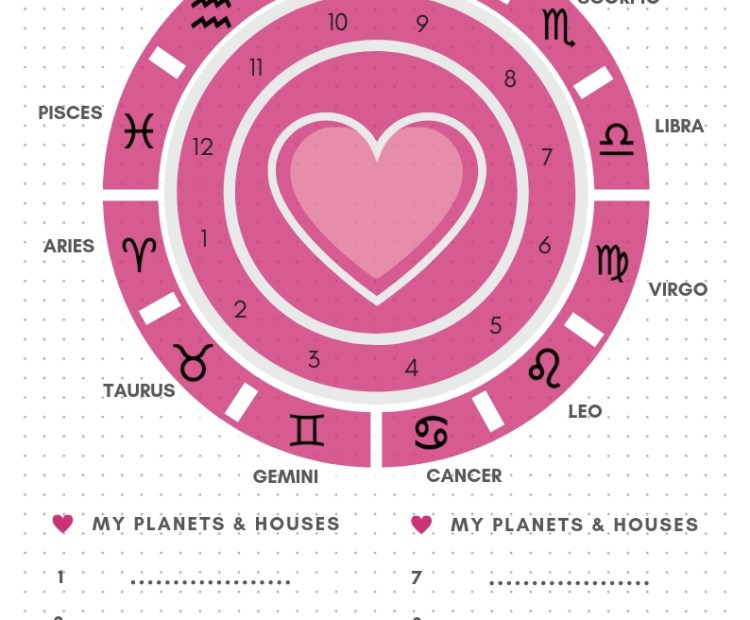 Pink Yarrow My Astrology Chart Printable