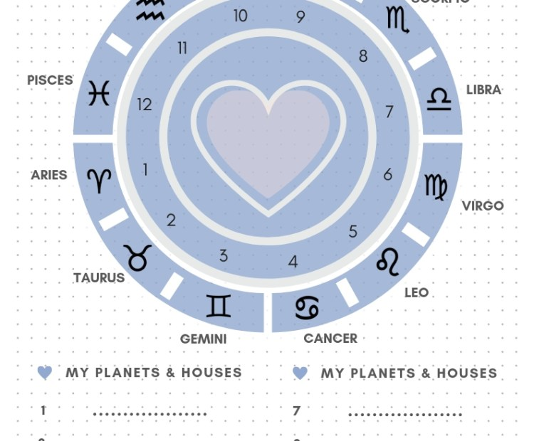Serenity My Astrology Chart Printable