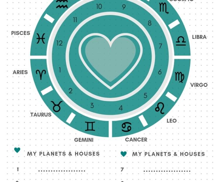 Teal Mermaid My Astrology Chart Printable