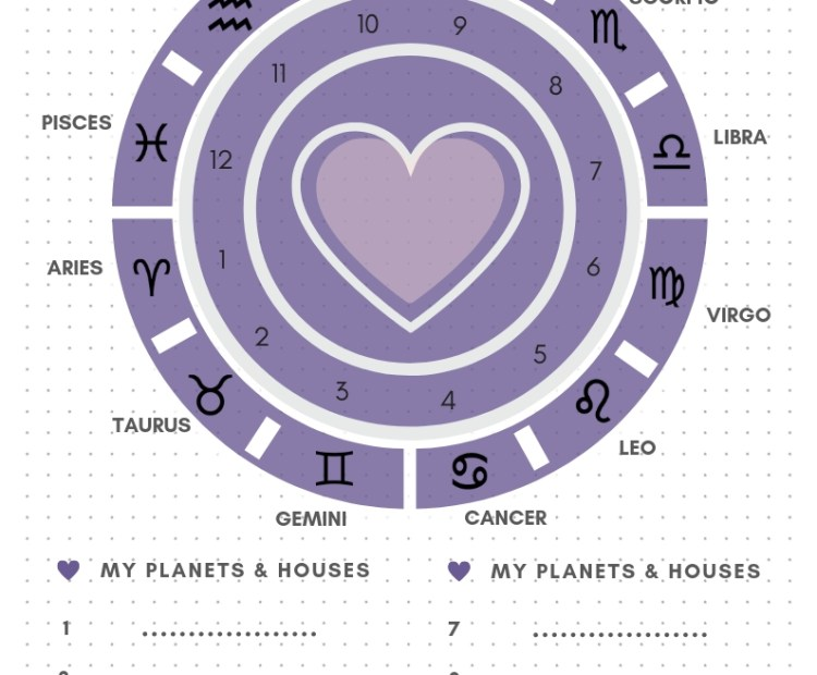Ultraviolet My Astrology Chart Printable