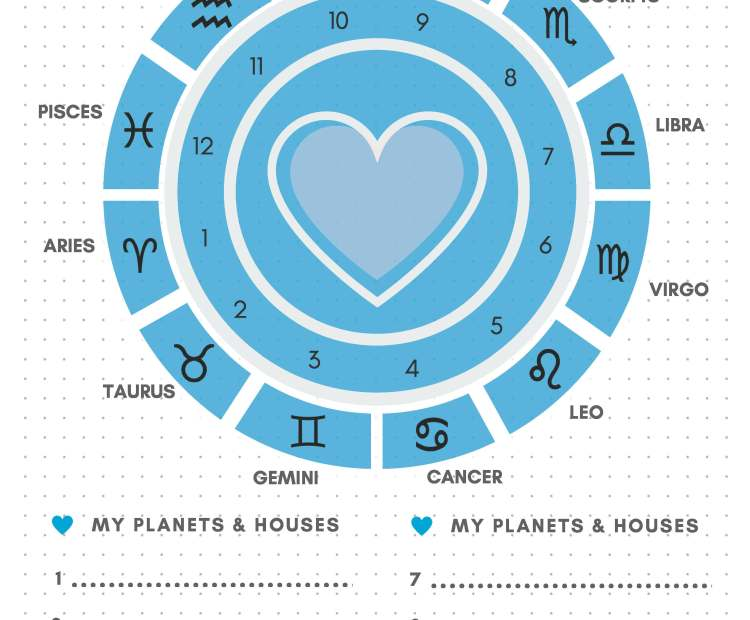 Blue Skies My Astrology Chart Printable