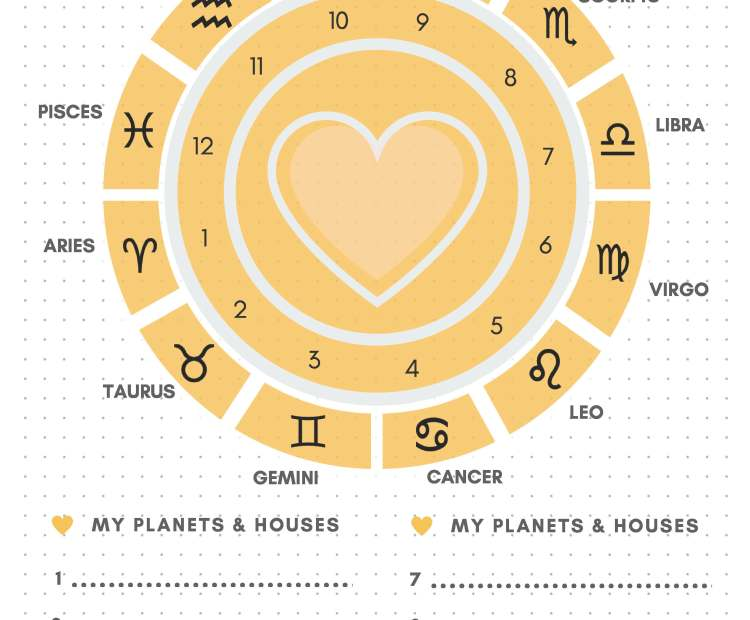 Mimosa My Astrology Chart Printable