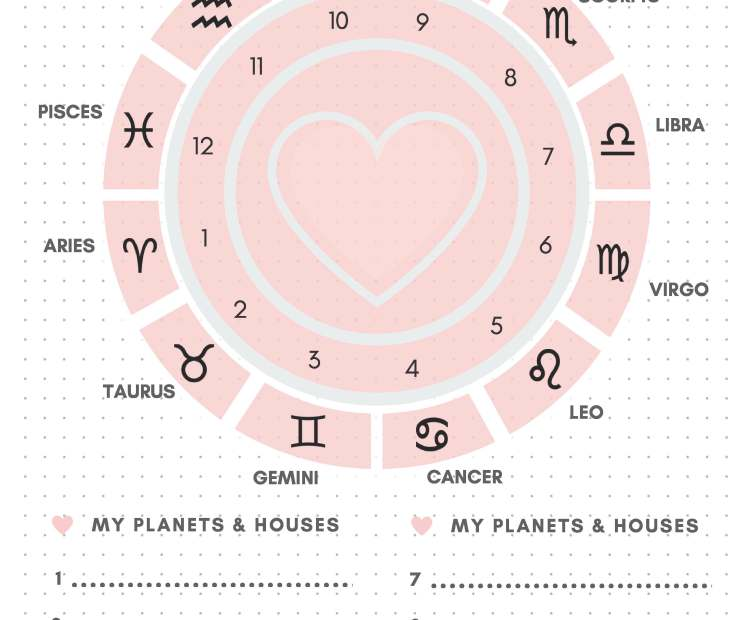 Rose Quartz My Astrology Chart Printable