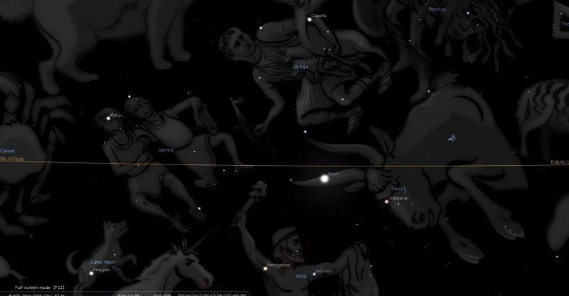 Pleine Lune Décembre 2019 Astrologie [Stellarium]