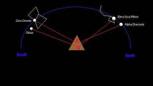 Thuban Star, Alpha Draconis
