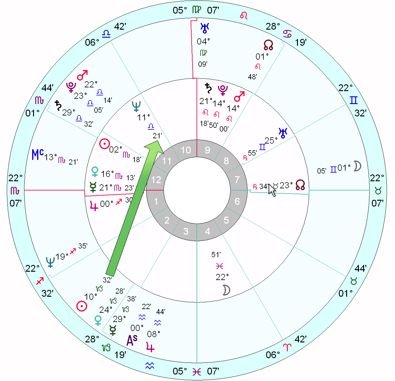 Hillary Clinton's horoscope   Astrology School