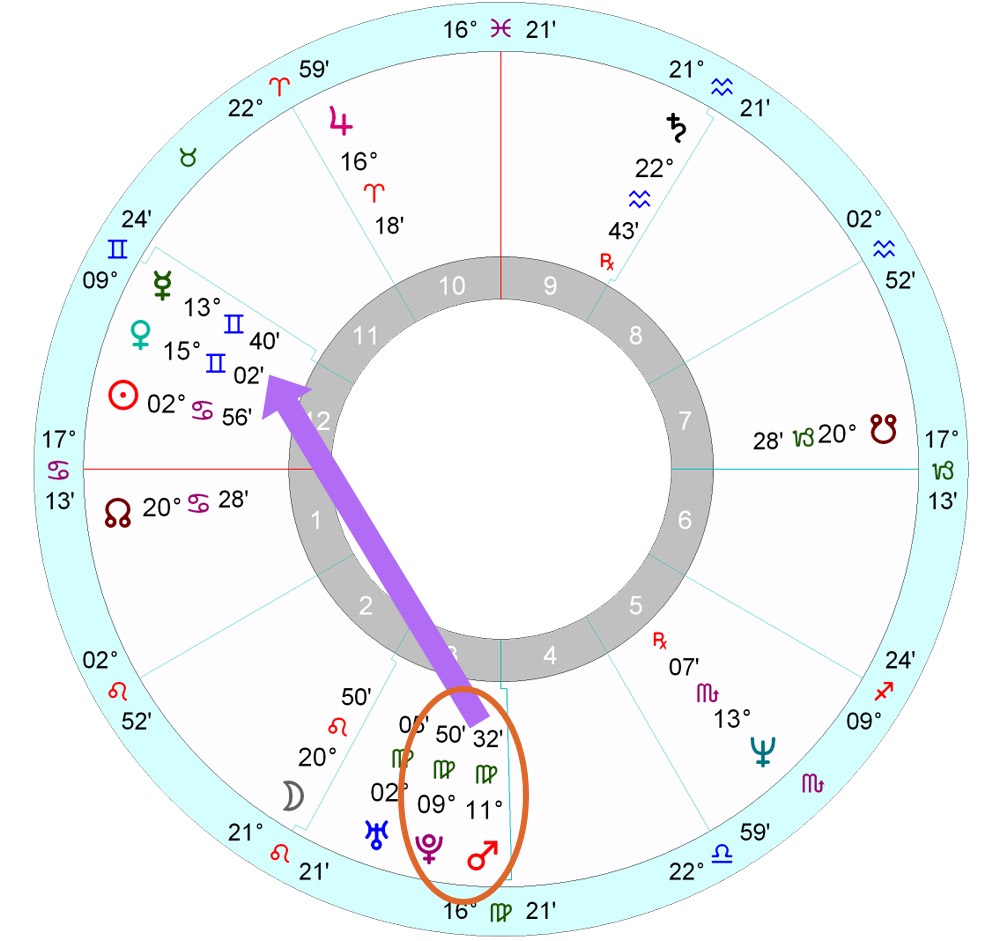 George michaels horoscope astrology school mars conjunct pluto square mercury and venus nvjuhfo Image collections